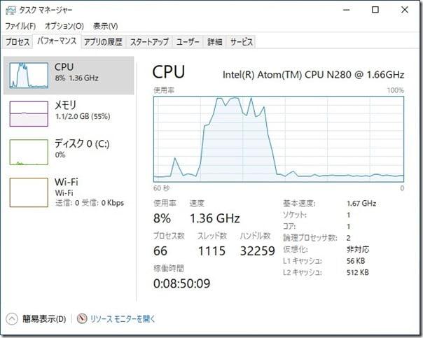 EeePC1005HA CPU